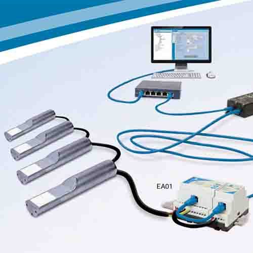 Hydronix Ethernet Adapter for Hydronix Moisture Sensors & Controls